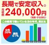 株式会社シーケル土浦事業所の求人情報を見る