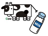 サンミルクサービス 久喜店の求人情報を見る
