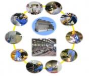 株式会社喜多村製作所の求人情報を見る