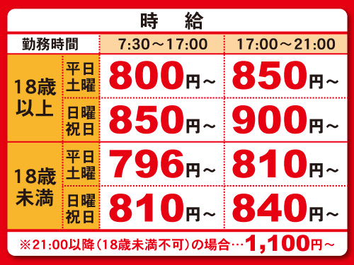 Hotto Motto北府中店の求人情報を見る