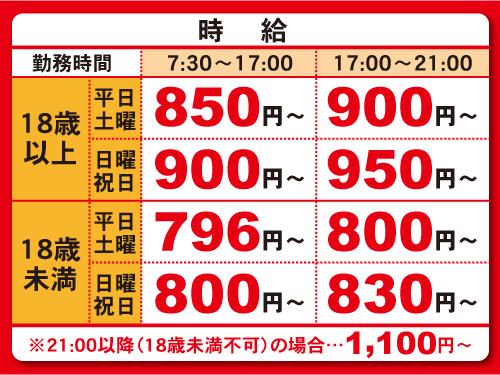 Hotto Motto千波店の求人情報を見る