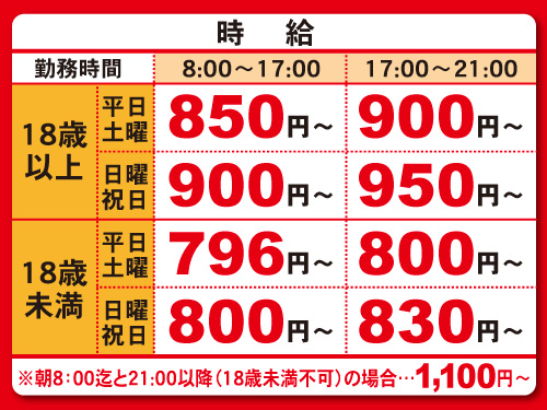 Hotto Motto西原店(茨城)の求人情報を見る
