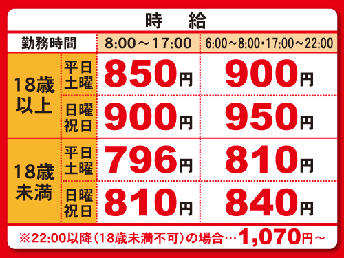 Hotto Motto松ヶ丘店の求人情報を見る