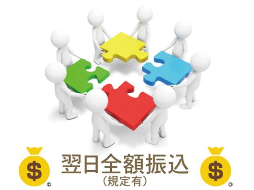 株式会社 東京スタッフサービス 野田事業所の求人情報を見る