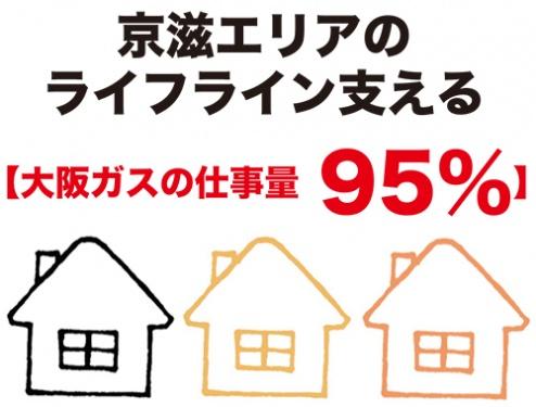 田中ガス工管株式会社の求人情報を見る